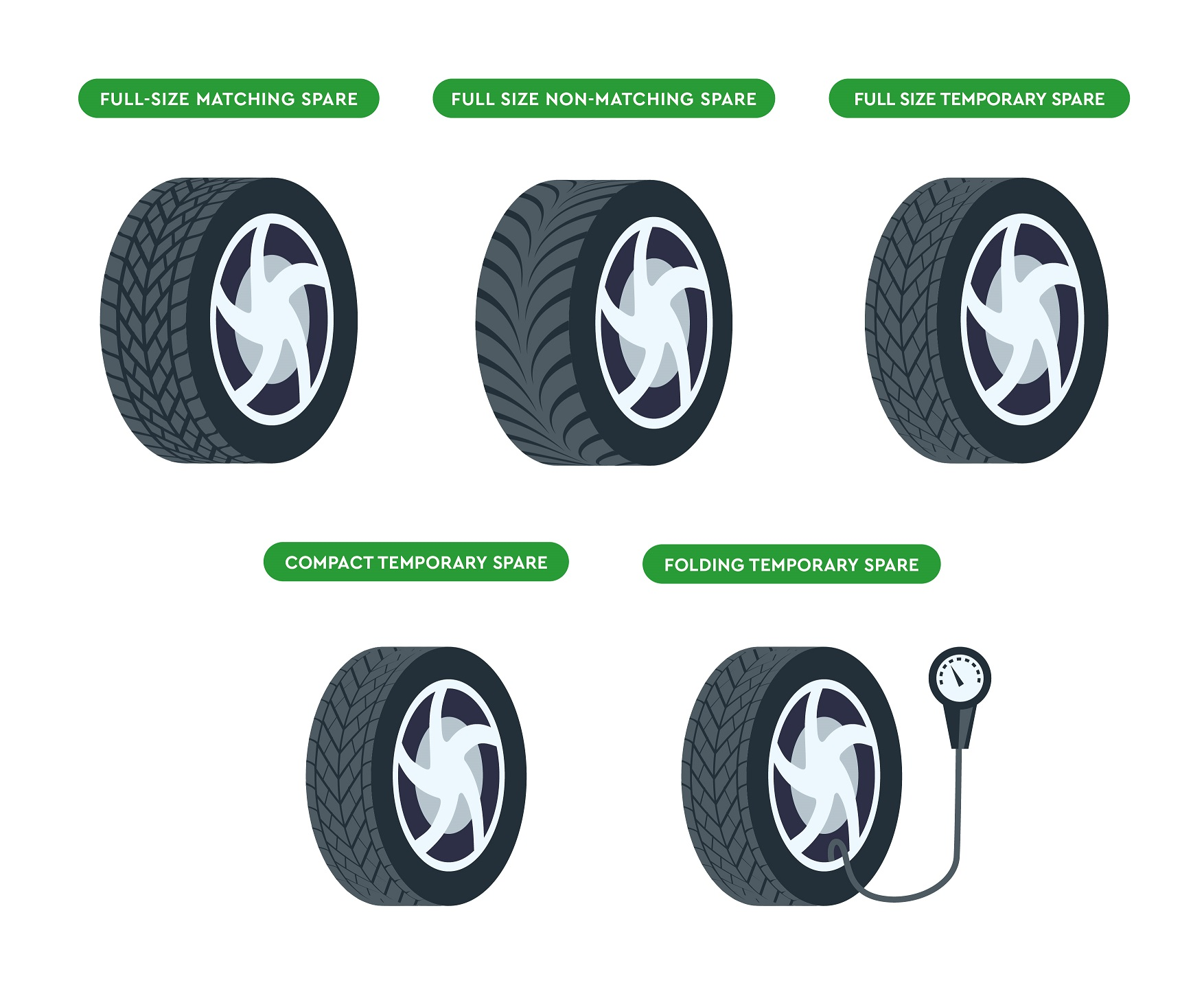 types of spare tyre