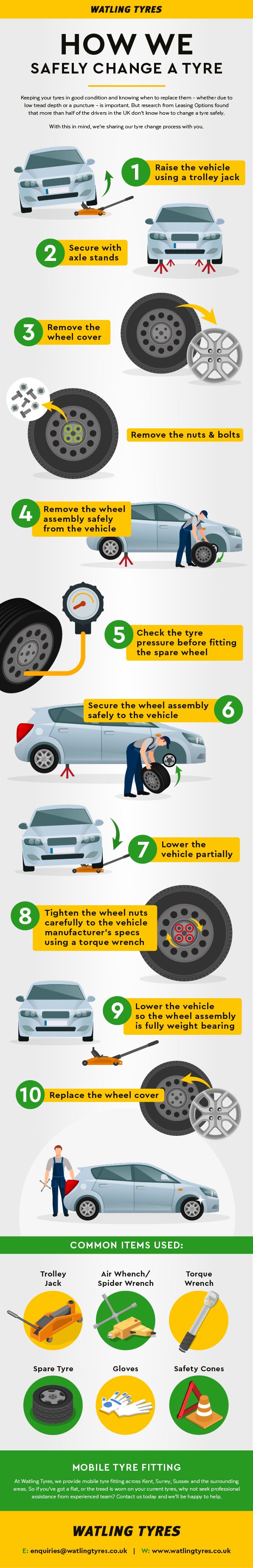 Change a Tyre Safely